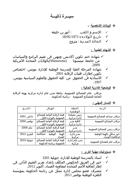 انور خليفة  كاتب دولة